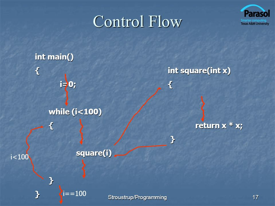 17 Control Flow int main() { i=0; i=0; while (i<100) {square(i)}} int square(int x) { return x * x; } i<100 i==100 Stroustrup/Programming