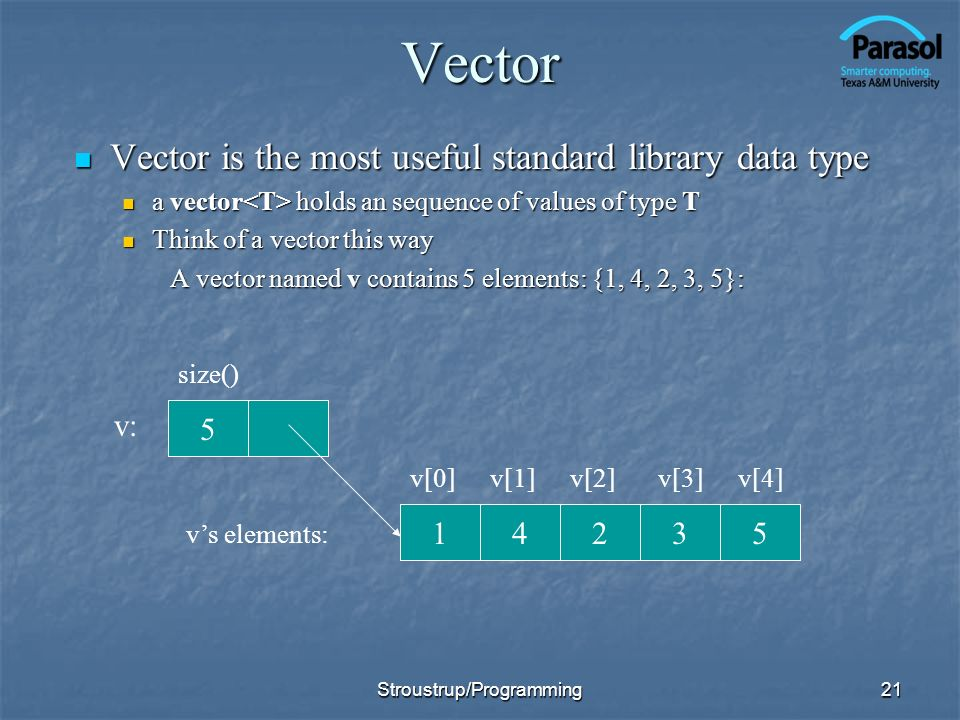 21Vector Vector is the most useful standard library data type Vector is the most useful standard library data type a vector holds an sequence of values of type T a vector holds an sequence of values of type T Think of a vector this way Think of a vector this way A vector named v contains 5 elements: {1, 4, 2, 3, 5}: 14235 5 v: vs elements: v[0]v[1]v[2]v[3]v[4] size() Stroustrup/Programming