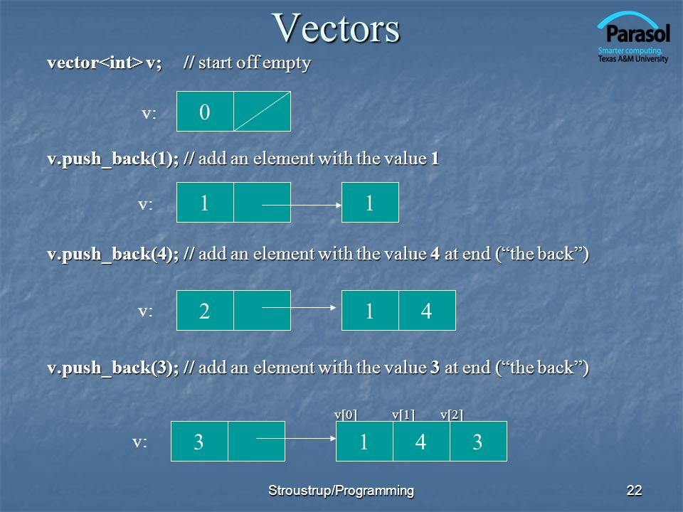 22 Vectors vector v;// start off empty v.push_back(1);// add an element with the value 1 v.push_back(4);// add an element with the value 4 at end (the back) v.push_back(3);// add an element with the value 3 at end (the back) v[0] v[1] v[2] v[0] v[1] v[2] 0 v: Stroustrup/Programming