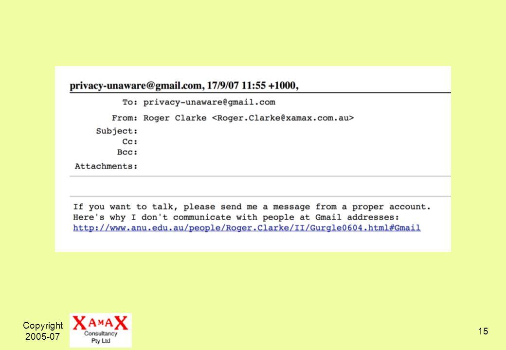 Copyright 2005-07 15
