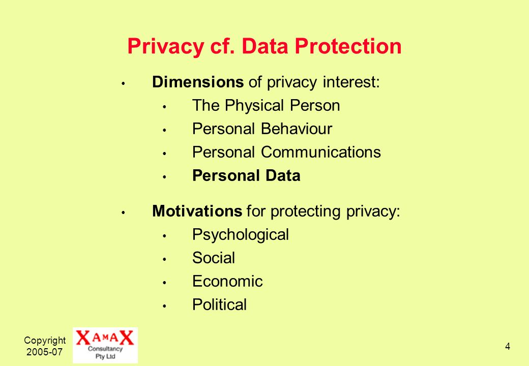 Copyright 2005-07 35 Information Privacy The interest an individual has in controlling, or at least significantly influencing, the handling of data about themselves Regulation: Data Protection Law, enforced by a Regulator [EU, Others – ???] Co-Regulation: Privacy Policy Statements, enforced by a Regulator e.g.