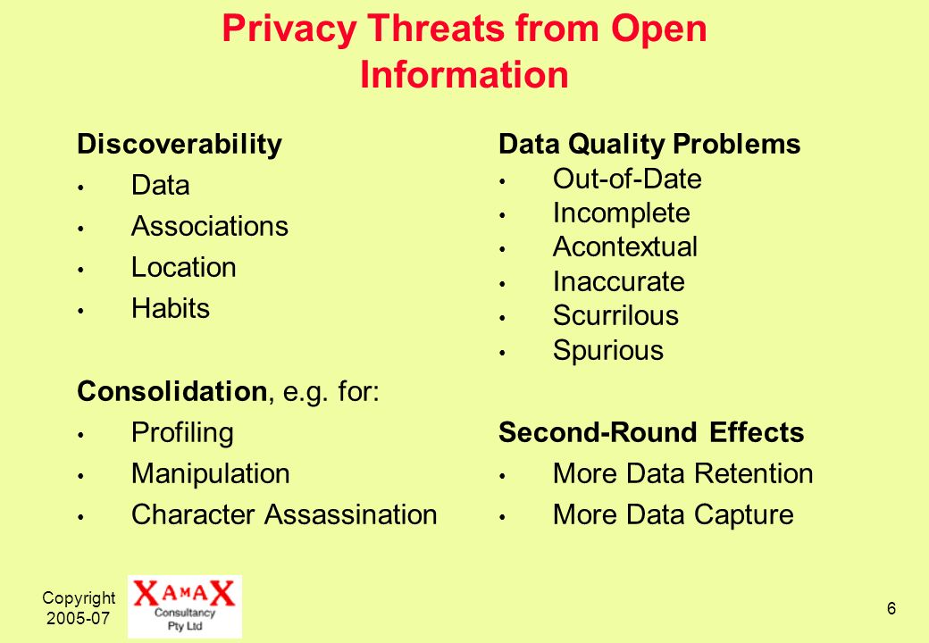 Copyright Privacy Threats from Open Information Discoverability Data Associations Location Habits Consolidation, e.g.