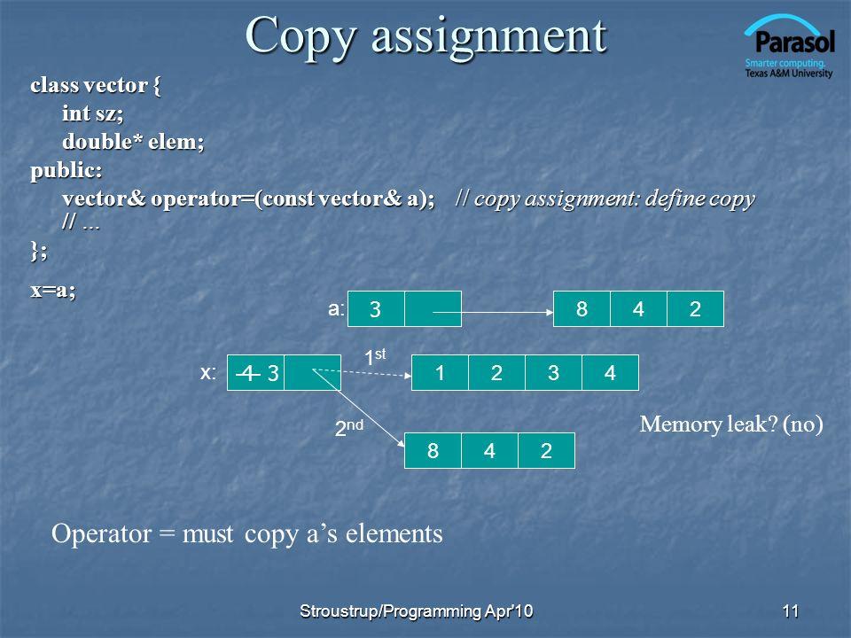 Copy assignment class vector { int sz; double* elem; public: vector& operator=(const vector& a);// copy assignment: define copy // … };x=a; 11 4 3 213