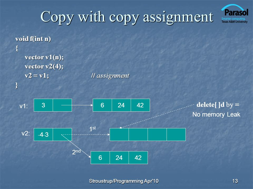 Copy with copy assignment void f(int n) { vector v1(n); vector v2(4); v2 = v1;// assignment } 13 364224 4 3 v1: v2: 2 nd 1 st 42246 delete[ ]d by = No