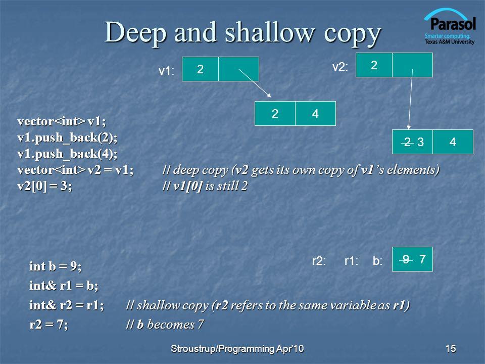 Deep and shallow copy vector v1; v1.push_back(2);v1.push_back(4); vector v2 = v1;// deep copy (v2 gets its own copy of v1s elements) v2[0] = 3;// v1[0
