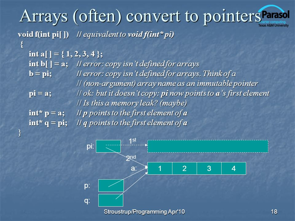 Arrays (often) convert to pointers void f(int pi[ ])// equivalent to void f(int* pi) { int a[ ] = { 1, 2, 3, 4 }; int b[ ] = a;// error: copy isnt def