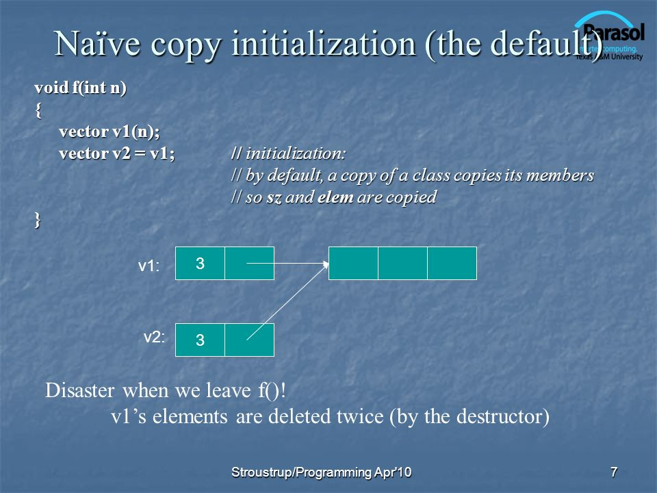 Naïve copy initialization (the default) void f(int n) { vector v1(n); vector v2 = v1; // initialization: // by default, a copy of a class copies its m
