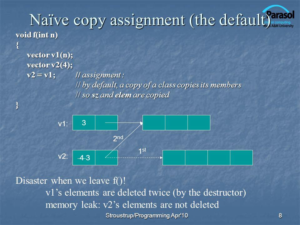 Naïve copy assignment (the default) void f(int n) { vector v1(n); vector v2(4); v2 = v1;// assignment : // by default, a copy of a class copies its me