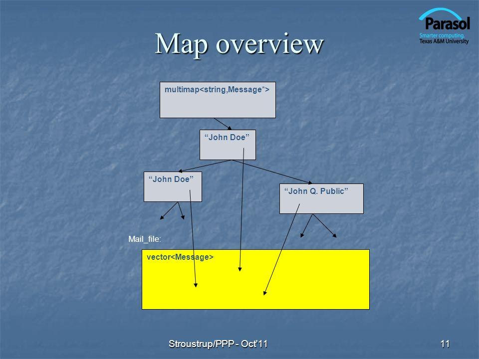 Map overview Stroustrup/PPP - Oct 1111 vector multimap John Doe John Q. Public Mail_file: