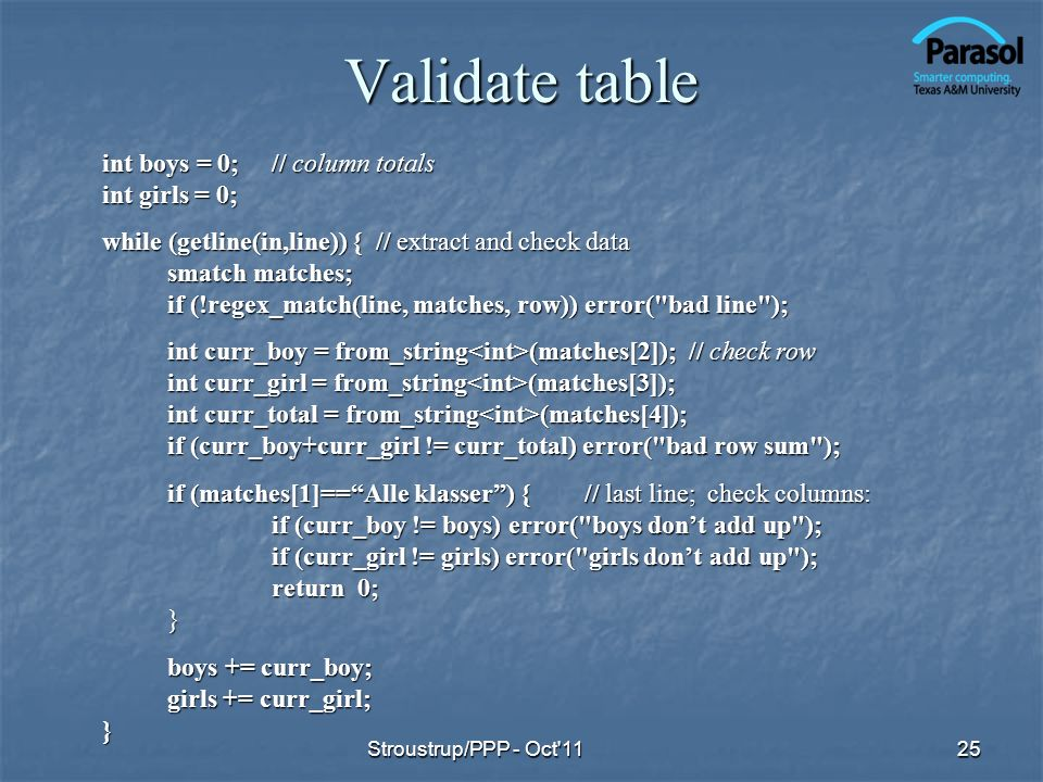Validate table int boys = 0;// column totals int girls = 0; while (getline(in,line)) {// extract and check data smatch matches; if (!regex_match(line, matches, row)) error( bad line ); int curr_boy = from_string (matches[2]);// check row int curr_girl = from_string (matches[3]); int curr_total = from_string (matches[4]); if (curr_boy+curr_girl != curr_total) error( bad row sum ); if (matches[1]==Alle klasser) {// last line; check columns: if (curr_boy != boys) error( boys dont add up ); if (curr_girl != girls) error( girls dont add up ); return 0; } boys += curr_boy; girls += curr_girl; } Stroustrup/PPP - Oct 1125
