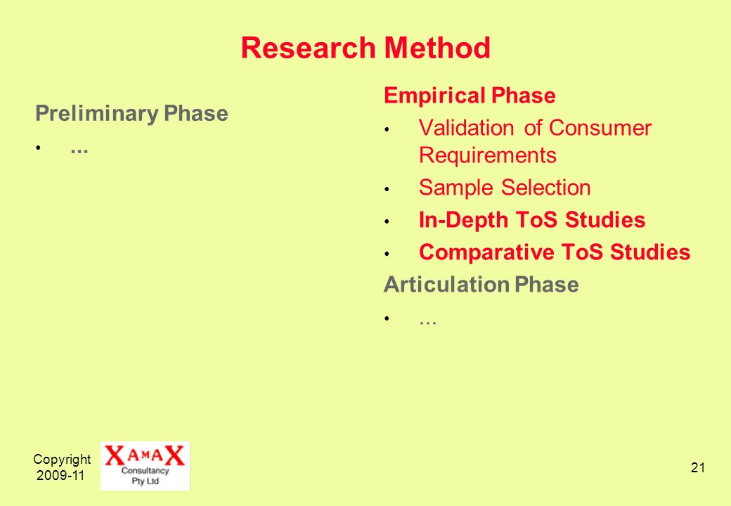 Copyright 2009-11 21 Research Method Preliminary Phase... Empirical Phase Validation of Consumer Requirements Sample Selection In-Depth ToS Studies Co