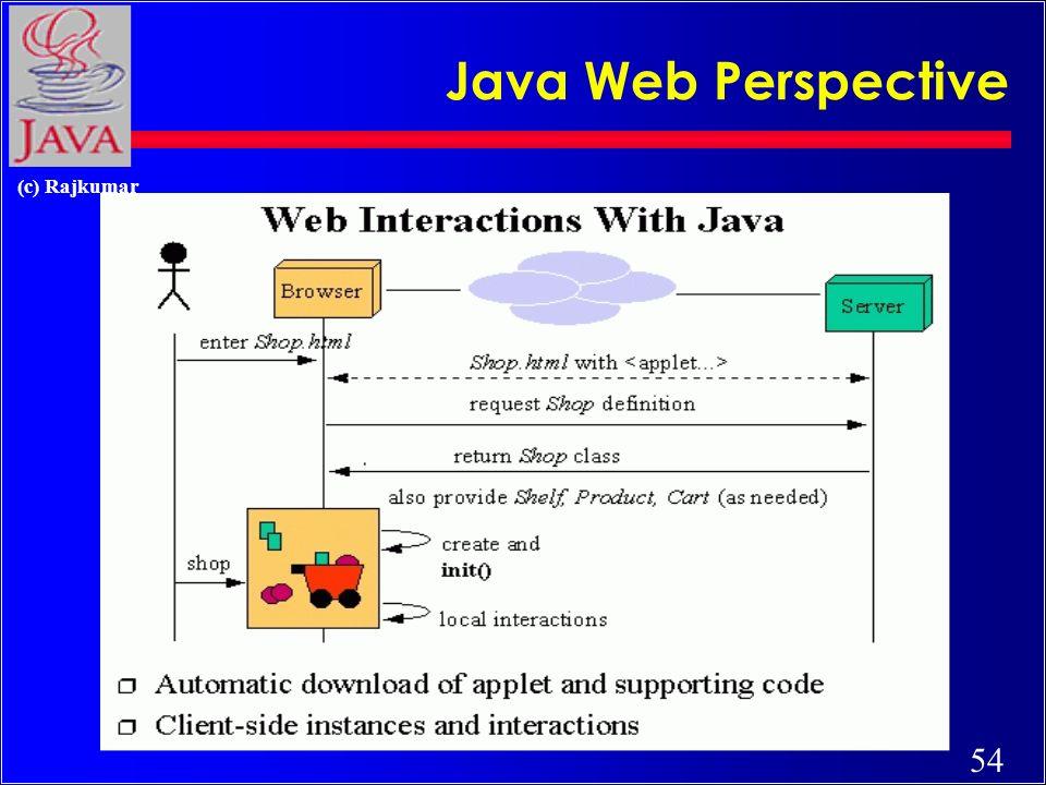 53 (c) Rajkumar Classical Web Perspective