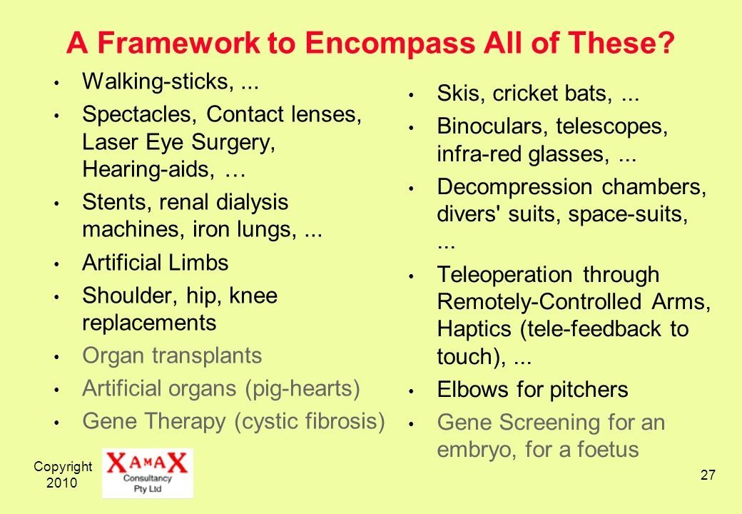 Copyright 2010 27 A Framework to Encompass All of These? Walking-sticks,... Spectacles, Contact lenses, Laser Eye Surgery, Hearing-aids, … Stents, ren