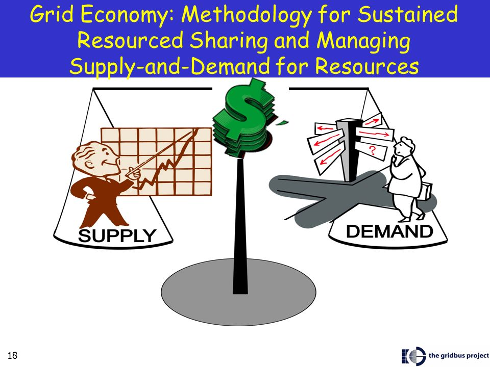 18 Grid Economy: Methodology for Sustained Resourced Sharing and Managing Supply-and-Demand for Resources