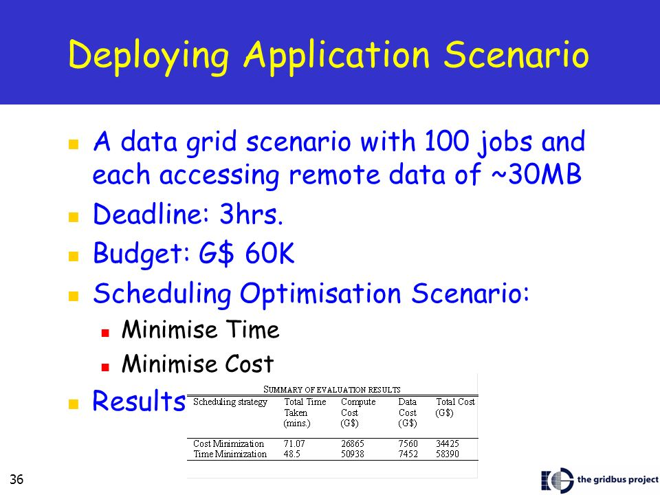 36 Deploying Application Scenario A data grid scenario with 100 jobs and each accessing remote data of ~30MB Deadline: 3hrs.