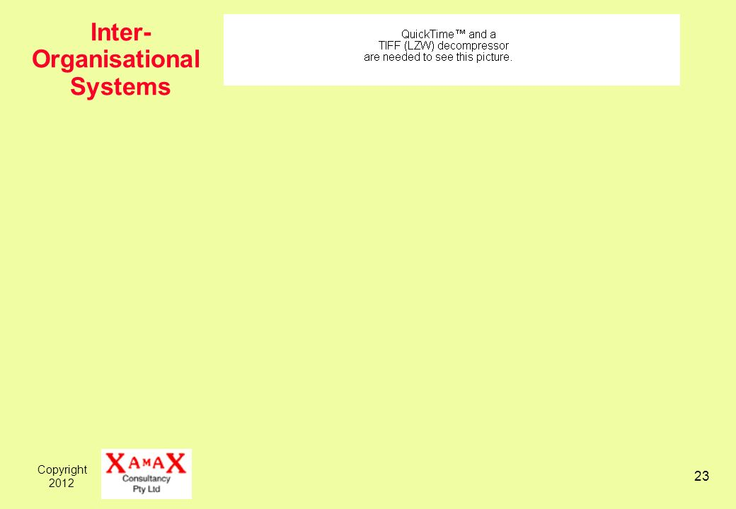 Copyright 2012 23 Inter- Organisational Systems