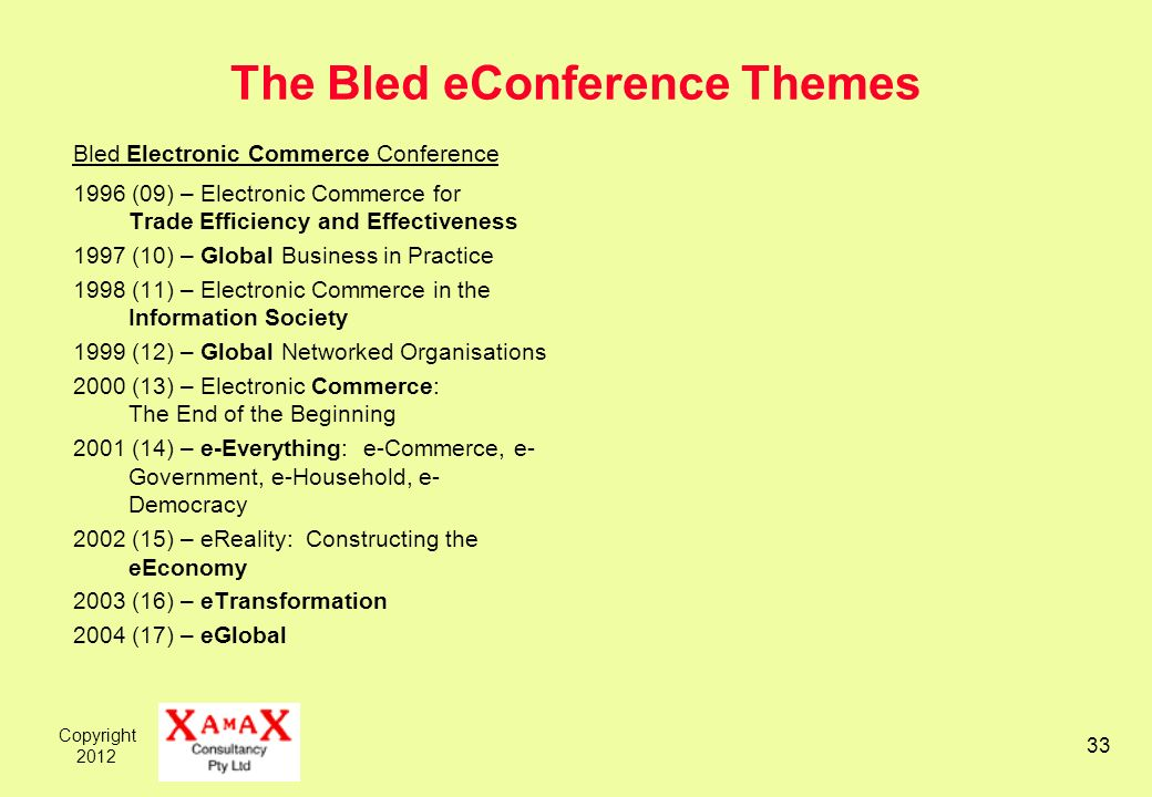 Copyright 2012 33 The Bled eConference Themes Bled Electronic Commerce Conference 1996 (09) – Electronic Commerce for Trade Efficiency and Effectivene