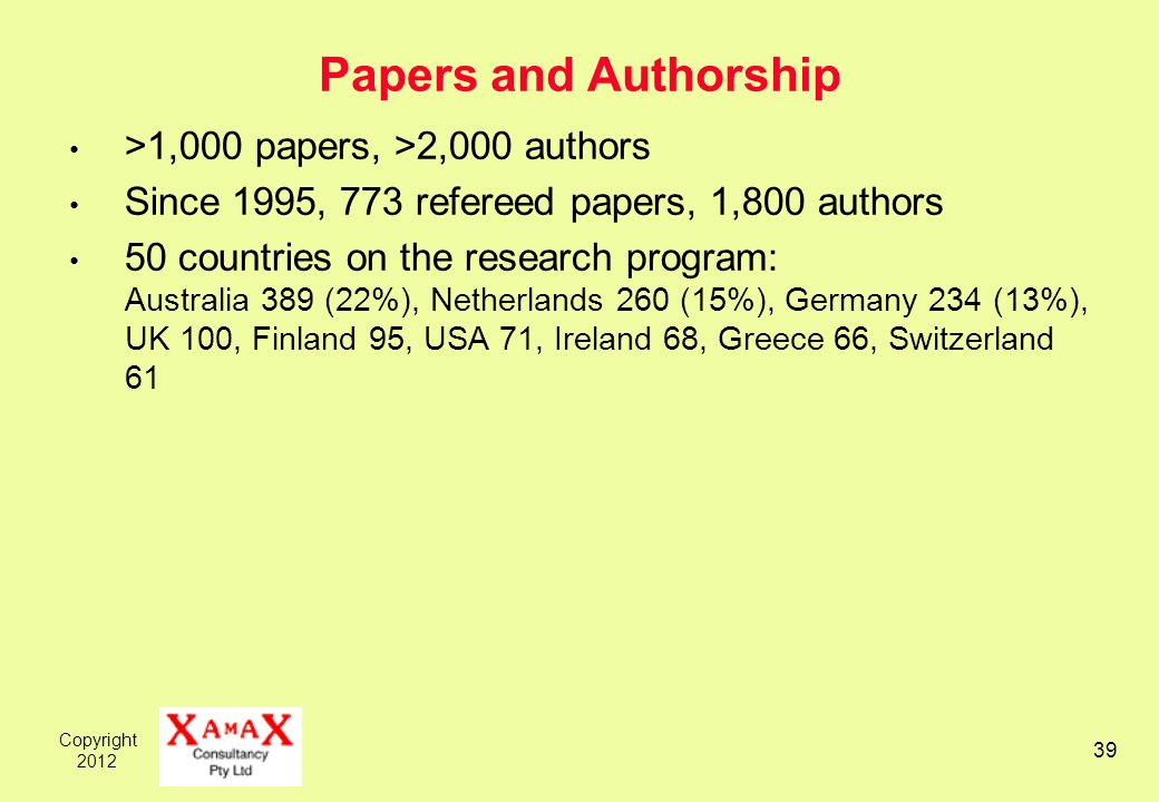 Copyright 2012 39 Papers and Authorship >1,000 papers, >2,000 authors Since 1995, 773 refereed papers, 1,800 authors 50 countries on the research prog