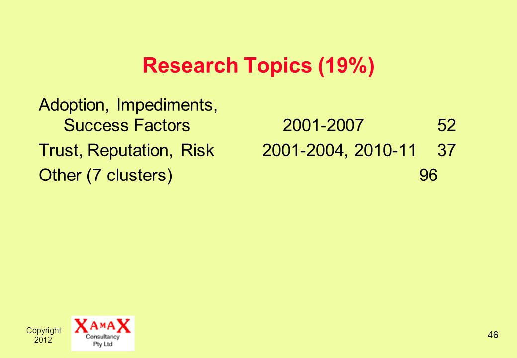 Copyright 2012 46 Research Topics (19%) Adoption, Impediments, Success Factors 2001-2007 52 Trust, Reputation, Risk 2001-2004, 2010-1137 Other (7 clus