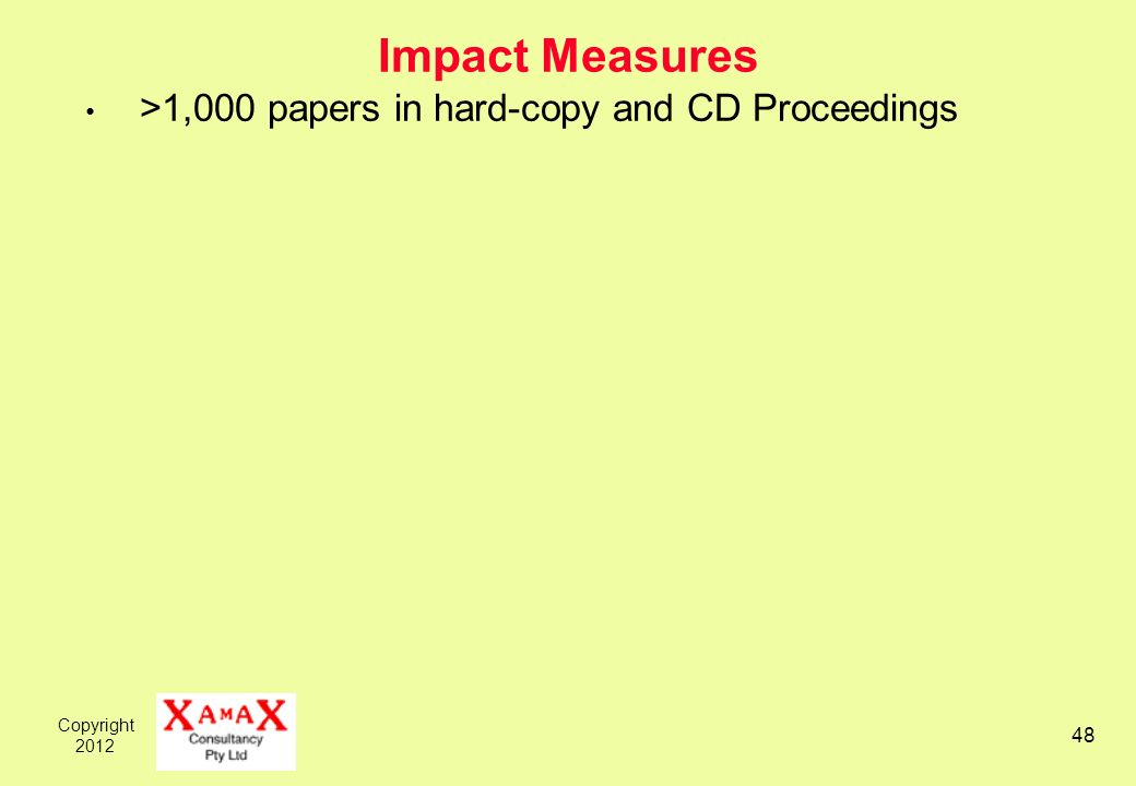 Copyright 2012 48 Impact Measures >1,000 papers in hard-copy and CD Proceedings
