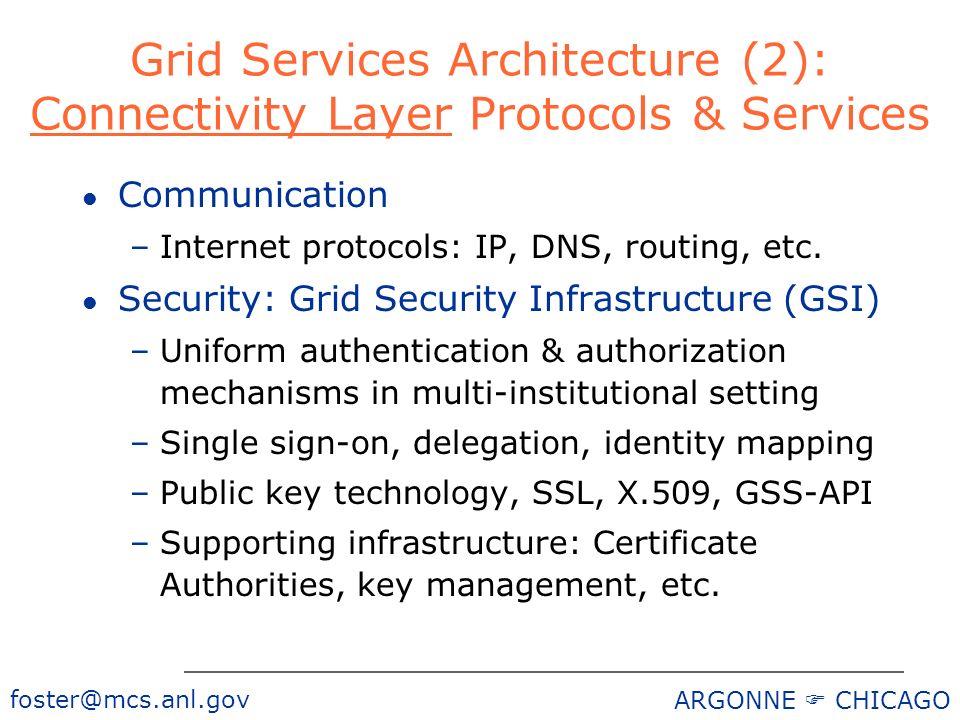 foster@mcs.anl.gov ARGONNE CHICAGO Grid Services Architecture (2): Connectivity Layer Protocols & Services l Communication –Internet protocols: IP, DNS, routing, etc.