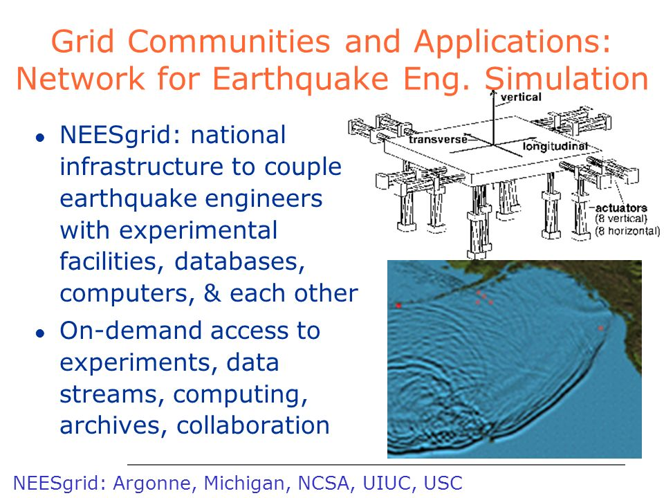 ARGONNE CHICAGO Grid Communities and Applications: Network for Earthquake Eng.