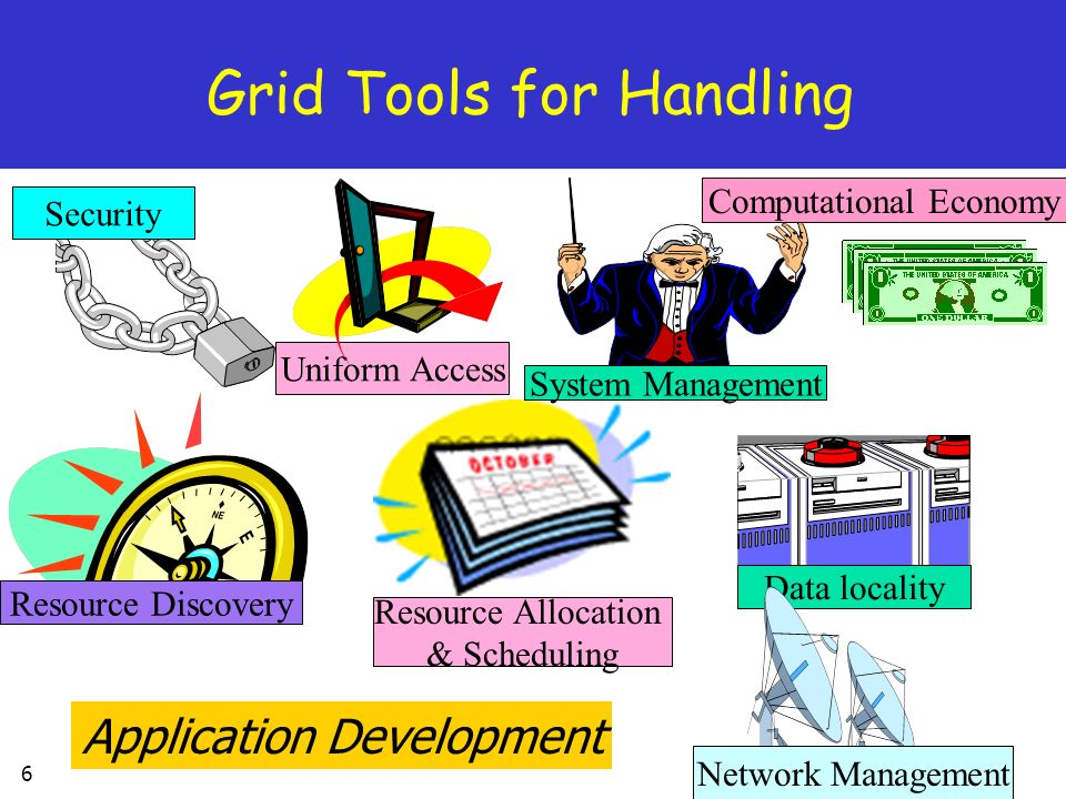 6 Grid Tools for Handling Security Resource Allocation & Scheduling Data locality System Management Resource Discovery Uniform Access Computational Ec