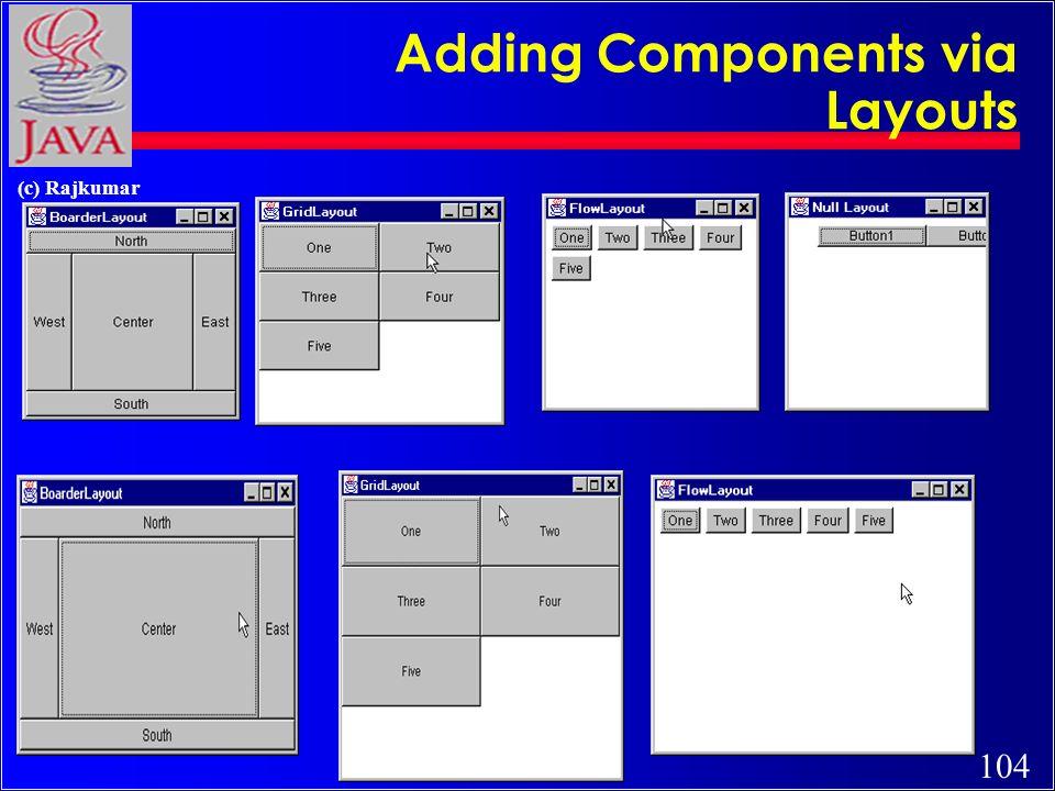 104 (c) Rajkumar Adding Components via Layouts