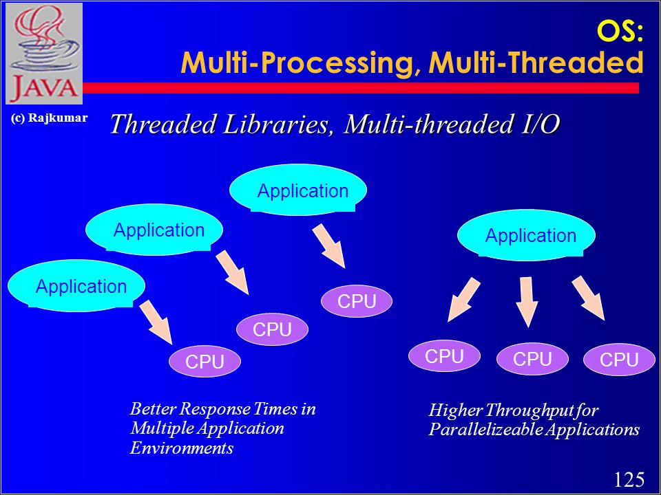 125 (c) Rajkumar OS: Multi-Processing, Multi-Threaded Application CPU Better Response Times in Multiple Application Environments Higher Throughput for Parallelizeable Applications CPU Threaded Libraries, Multi-threaded I/O