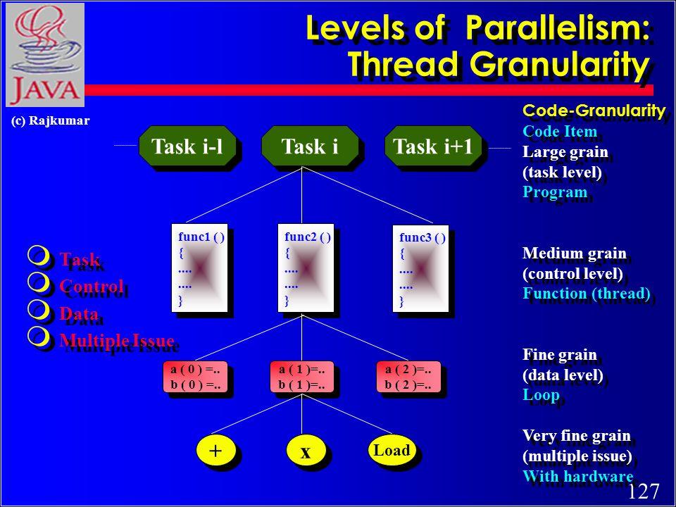 127 (c) Rajkumar Code-Granularity Code Item Large grain (task level) Program Medium grain (control level) Function (thread) Fine grain (data level) Lo