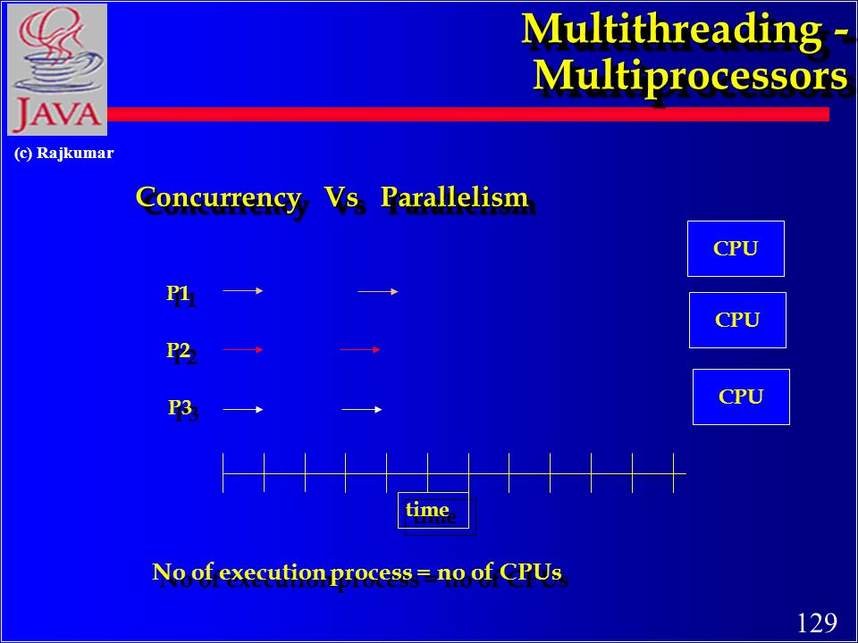129 (c) Rajkumar Multithreading - Multiprocessors Concurrency Vs Parallelism P1 P2 P3 time No of execution process = no of CPUs CPU