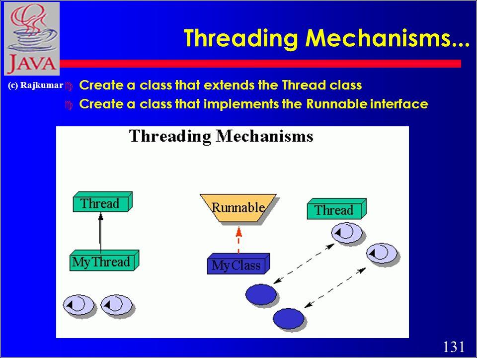 131 (c) Rajkumar Threading Mechanisms...