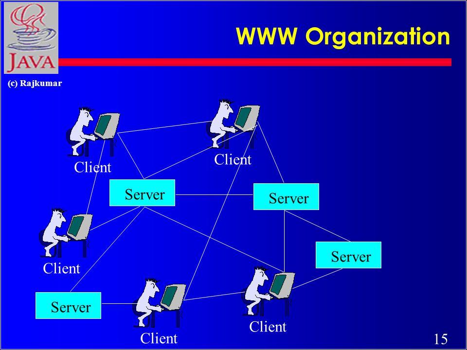 15 (c) Rajkumar WWW Organization Server Client