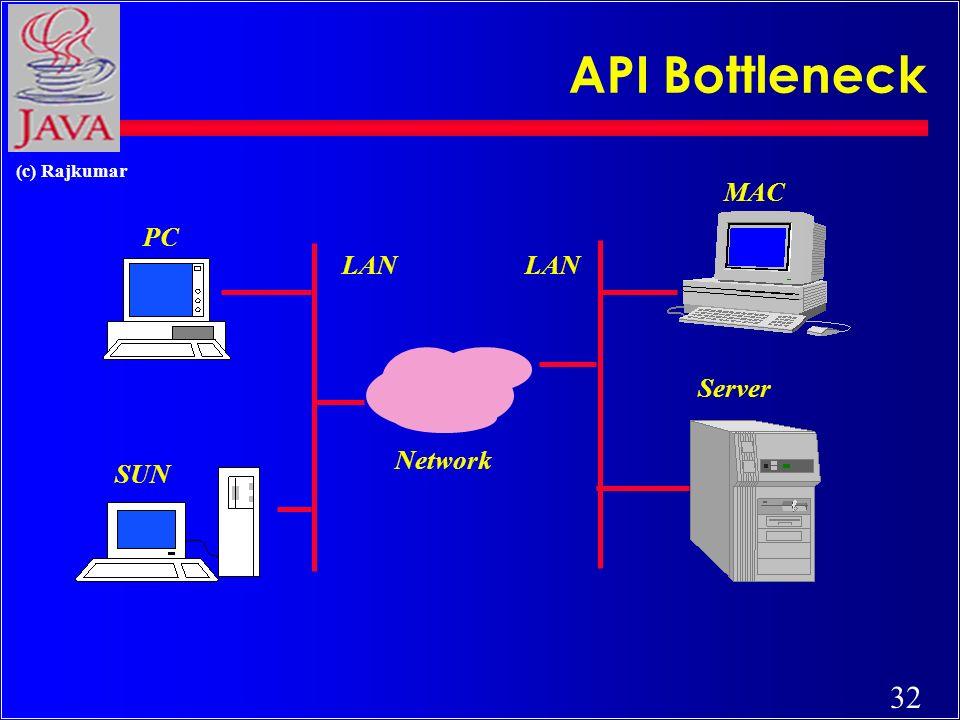 32 (c) Rajkumar API Bottleneck Network LAN PC SUN MAC Server