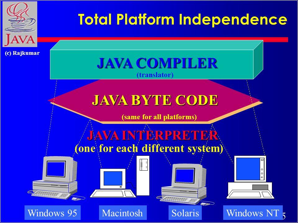 45 (c) Rajkumar Total Platform Independence JAVA COMPILER JAVA BYTE CODE JAVA INTERPRETER Windows 95MacintoshSolarisWindows NT (translator) (same for all platforms) (one for each different system)