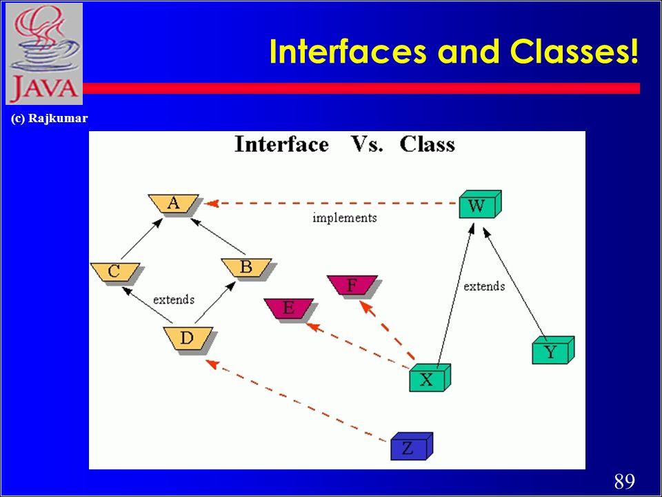 89 (c) Rajkumar Interfaces and Classes!