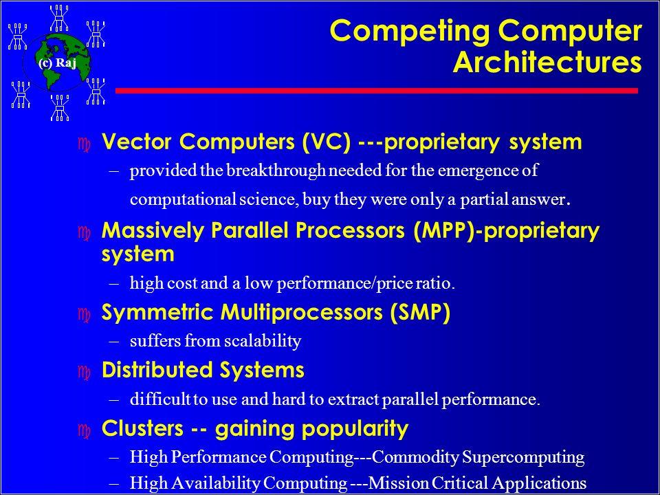 (c) Raj Programming environments c Threads (PCs, SMPs, NOW..) –POSIX Threads –Java Threads c MPI –http://www-unix.mcs.anl.gov/mpi/mpich/ c PVM –http://www.epm.ornl.gov/pvm/ c Software DSMs (Shmem)