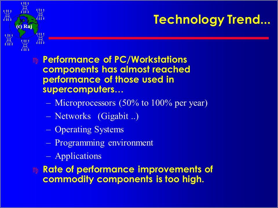 (c) Raj Windows of Opportunities c MPP/DSM: –Compute across multiple systems: parallel.