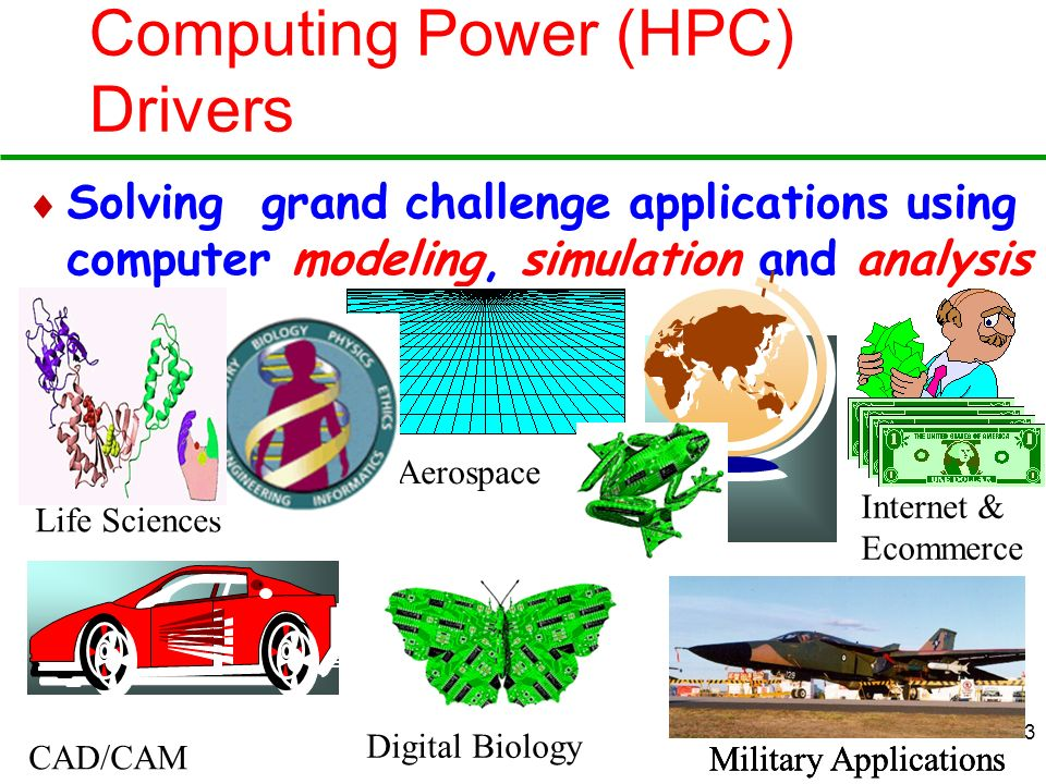 3 Computing Power (HPC) Drivers Solving grand challenge applications using computer modeling, simulation and analysis Life Sciences CAD/CAM Aerospace