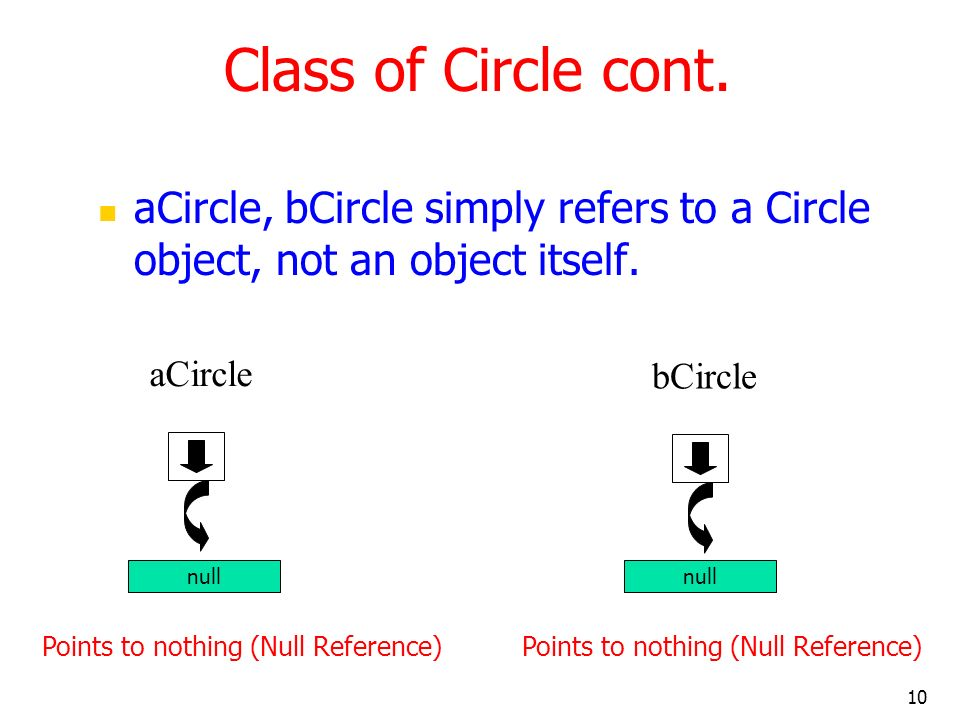10 Class of Circle cont. aCircle, bCircle simply refers to a Circle object, not an object itself.