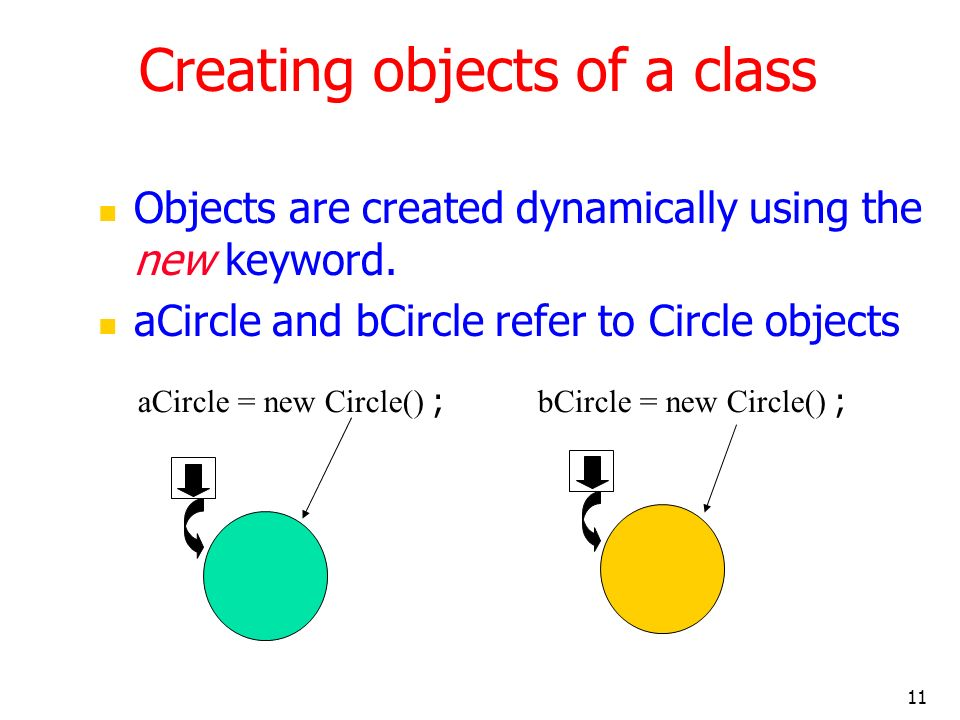 11 Creating objects of a class Objects are created dynamically using the new keyword.