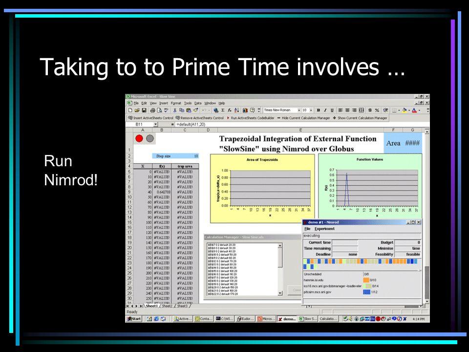 Taking to to Prime Time involves … Run Nimrod!