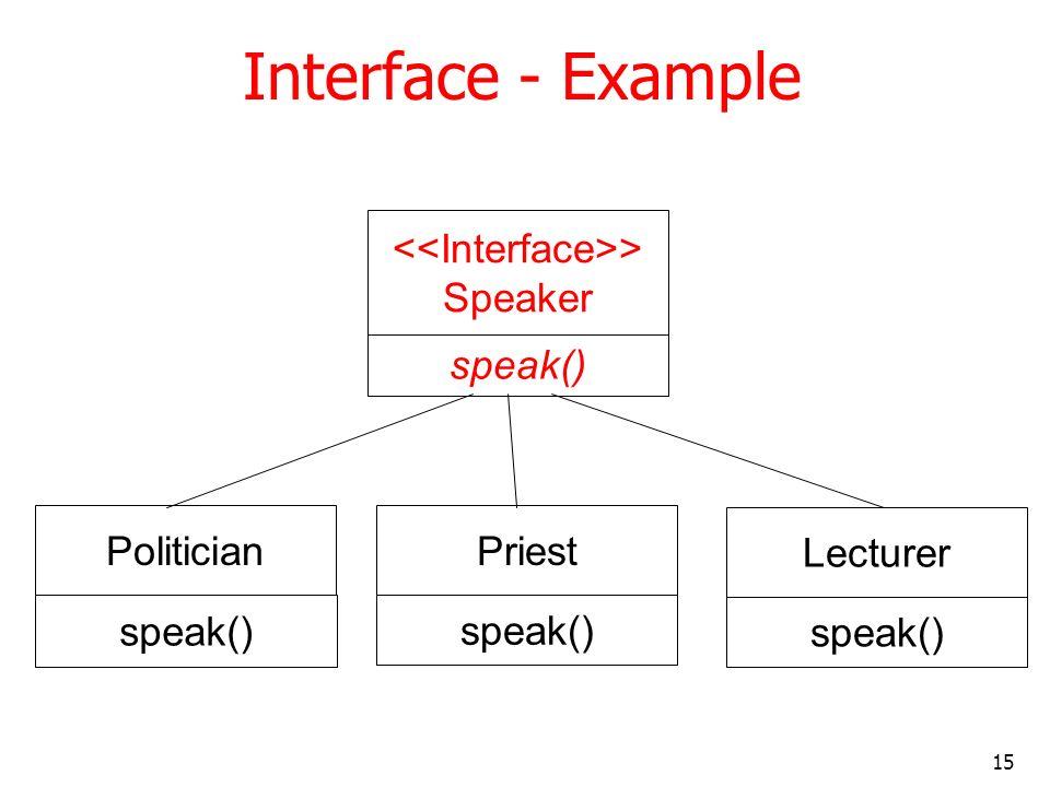 15 Interface - Example speak() PoliticianPriest > Speaker speak() Lecturer speak()