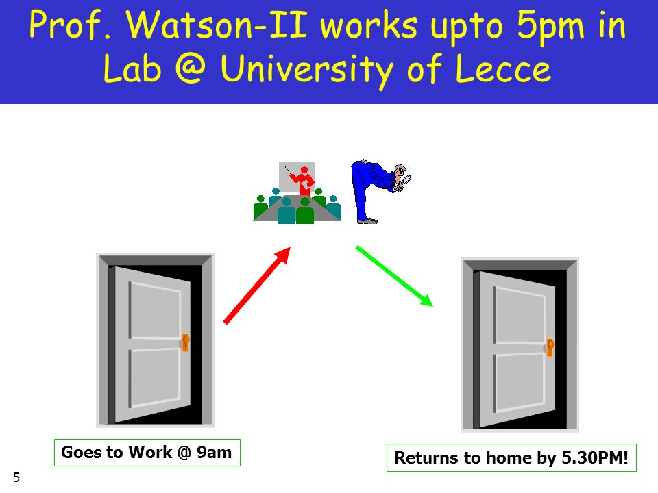 5 Prof. Watson-II works upto 5pm in University of Lecce Returns to home by 5.30PM.