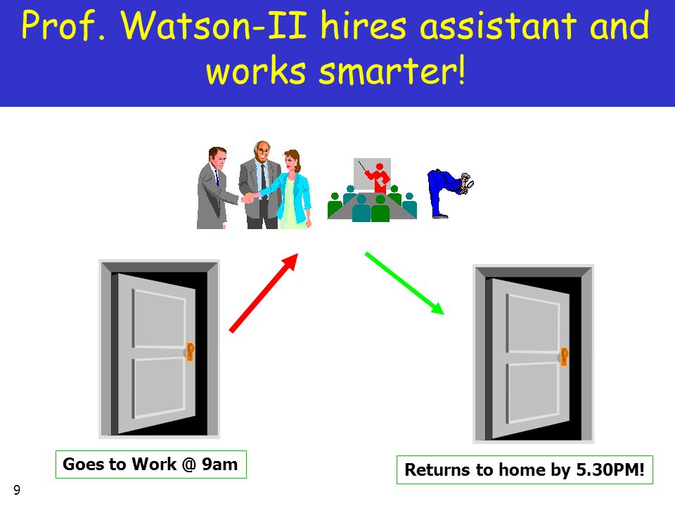 9 Prof. Watson-II hires assistant and works smarter! Returns to home by 5.30PM! Goes to 9am