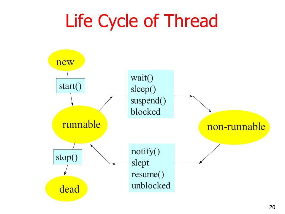 20 Life Cycle of Thread new runnable non-runnable dead wait() sleep() suspend() blocked notify() slept resume() unblocked start() stop()