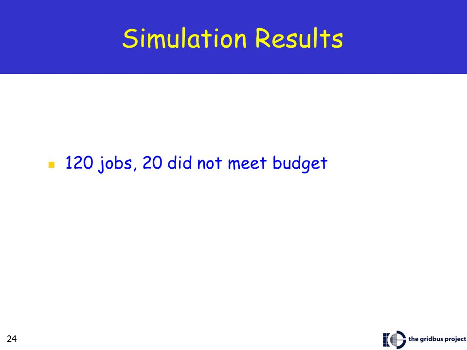 24 Simulation Results 120 jobs, 20 did not meet budget