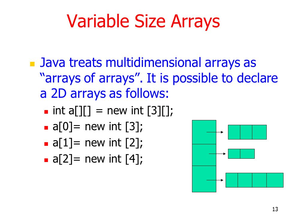 13 Variable Size Arrays Java treats multidimensional arrays as arrays of arrays. It is possible to declare a 2D arrays as follows: int a[][] = new int