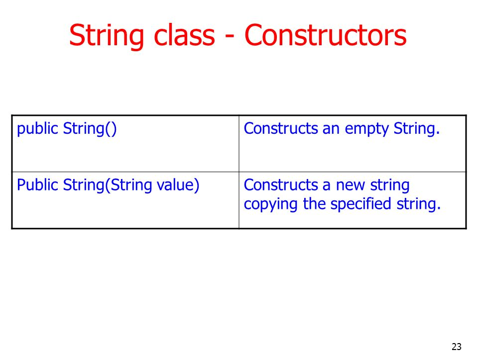 23 String class - Constructors public String()Constructs an empty String. Public String(String value)Constructs a new string copying the specified str