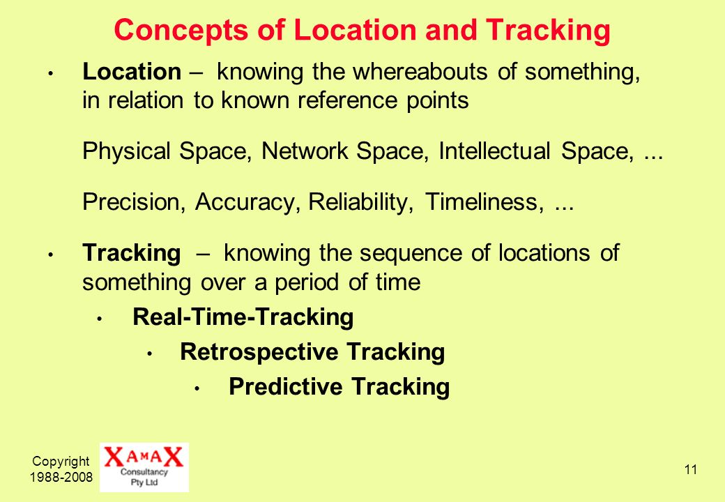 Copyright 1988-2008 11 Concepts of Location and Tracking Location – knowing the whereabouts of something, in relation to known reference points Physical Space, Network Space, Intellectual Space,...